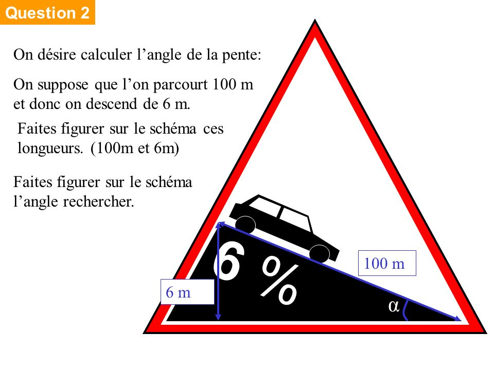 6 % α Question 2 On désire calculer l'angle de la pente: