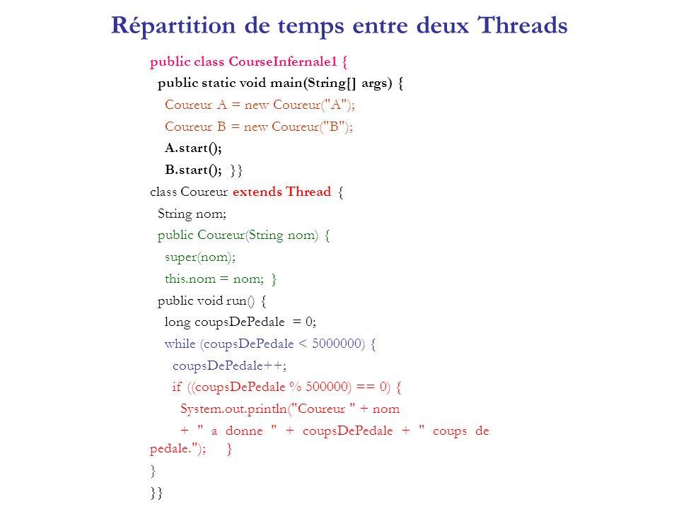 Répartition de temps entre deux Threads