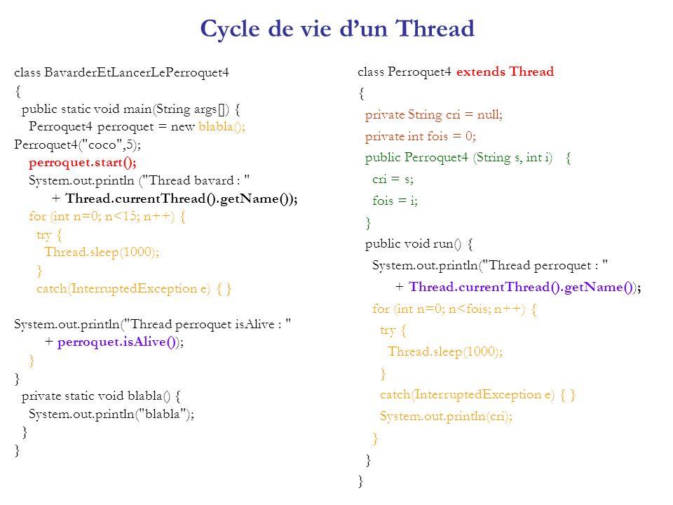 Cycle de vie d'un Thread