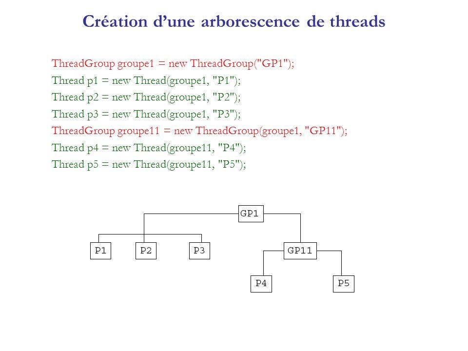 Création d'une arborescence de threads