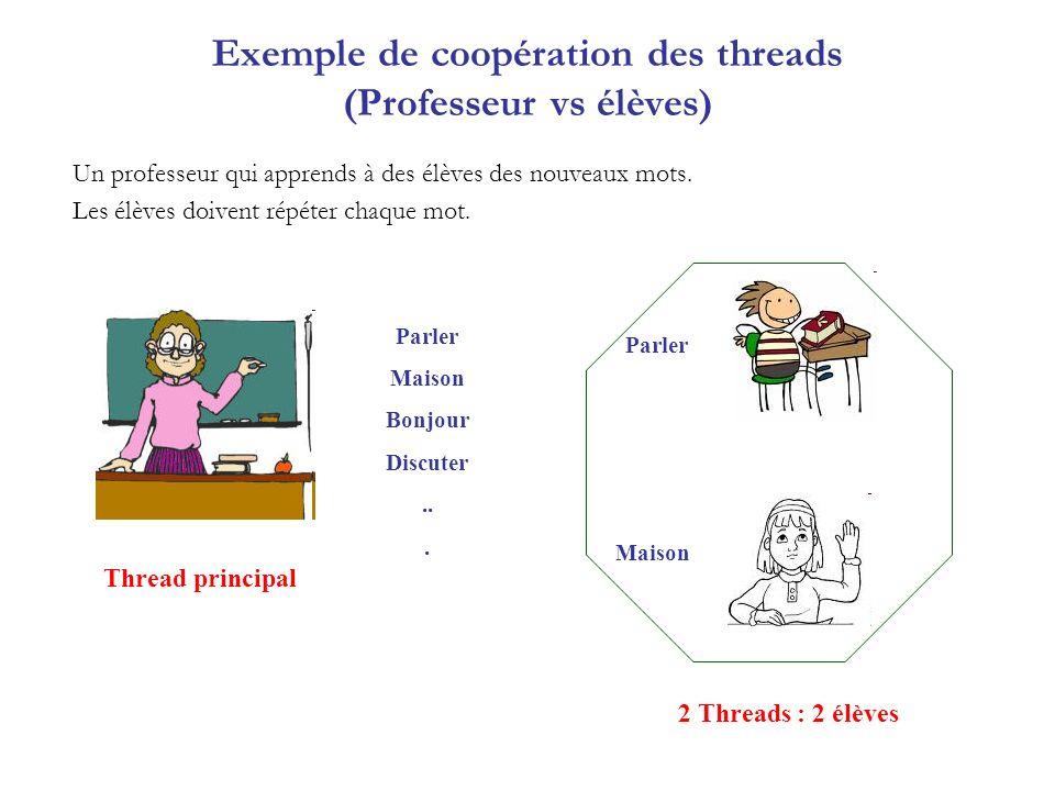 Exemple de coopération des threads (Professeur vs élèves)