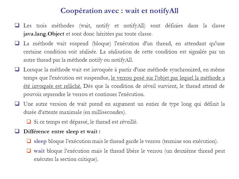 Coopération avec : wait et notifyAll