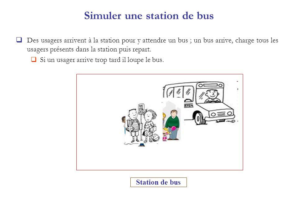 Simuler une station de bus