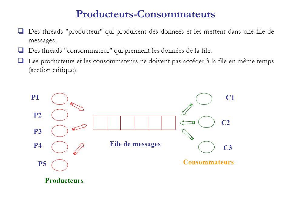Producteurs-Consommateurs
