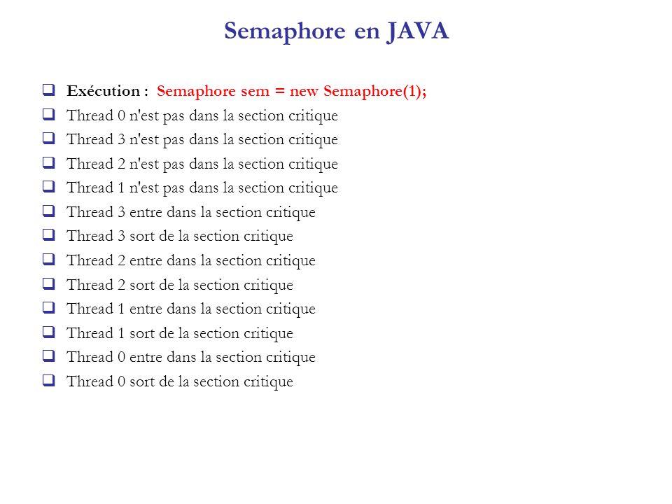 Semaphore en JAVA Exécution : Semaphore sem = new Semaphore(1);