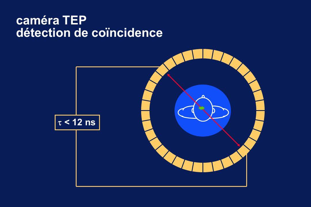 caméra TEP détection de coïncidence