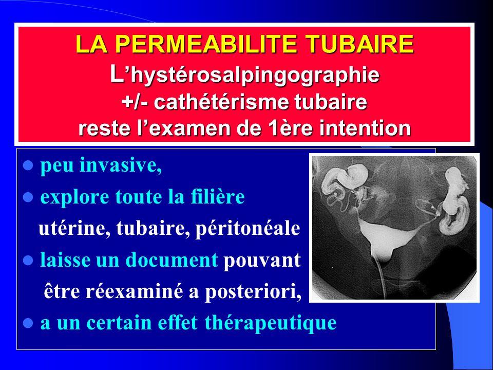 LA PERMEABILITE TUBAIRE L'hystérosalpingographie +/- cathétérisme tubaire reste l'examen de 1ère intention