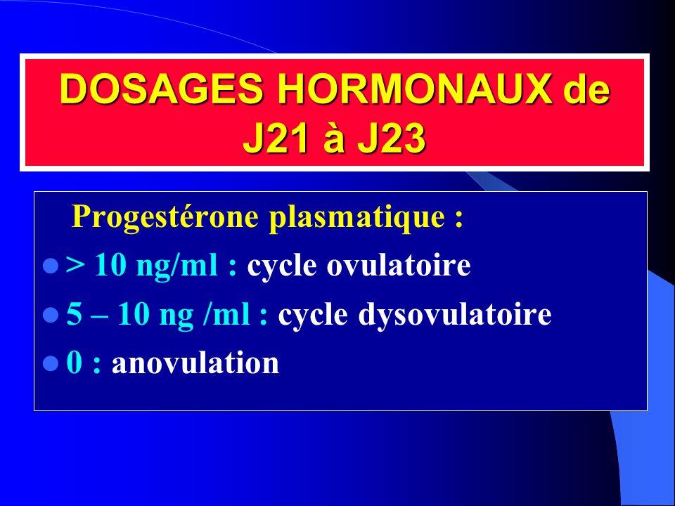 DOSAGES HORMONAUX de J21 à J23