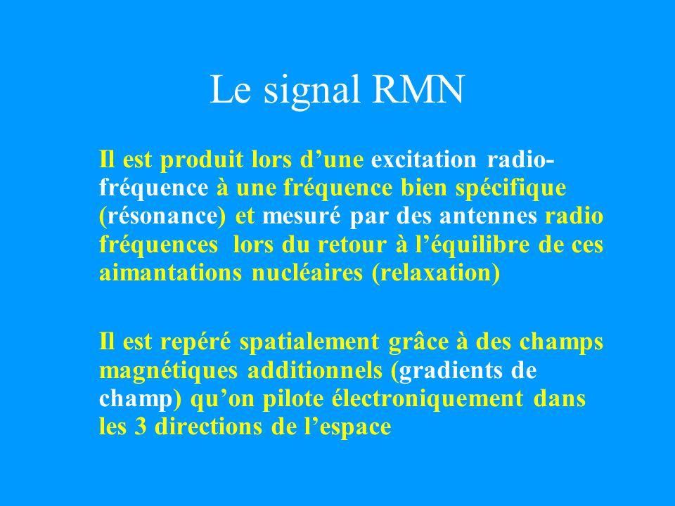 Le signal RMN