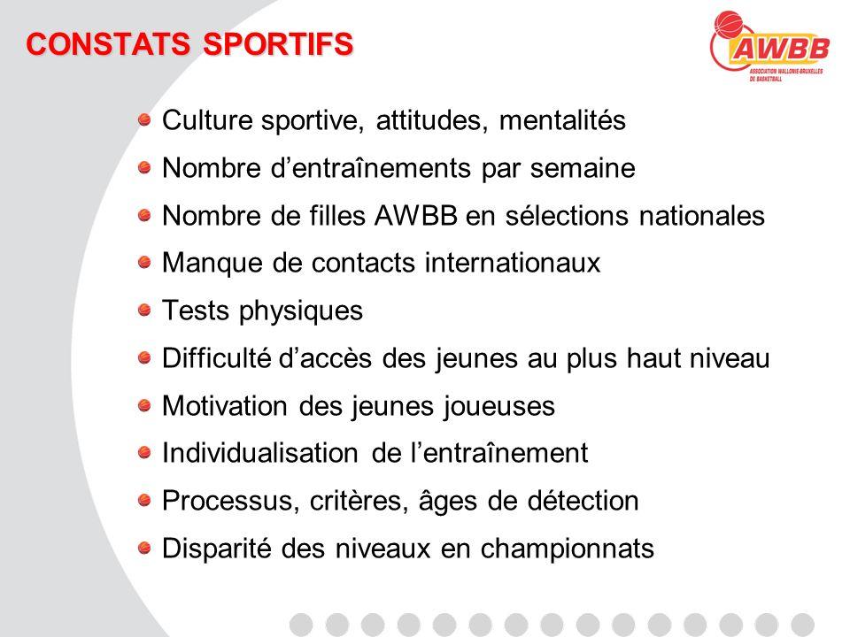 Manques sportifs Contenus d'entraînement : préparation physique, individualisation : basket de demain !