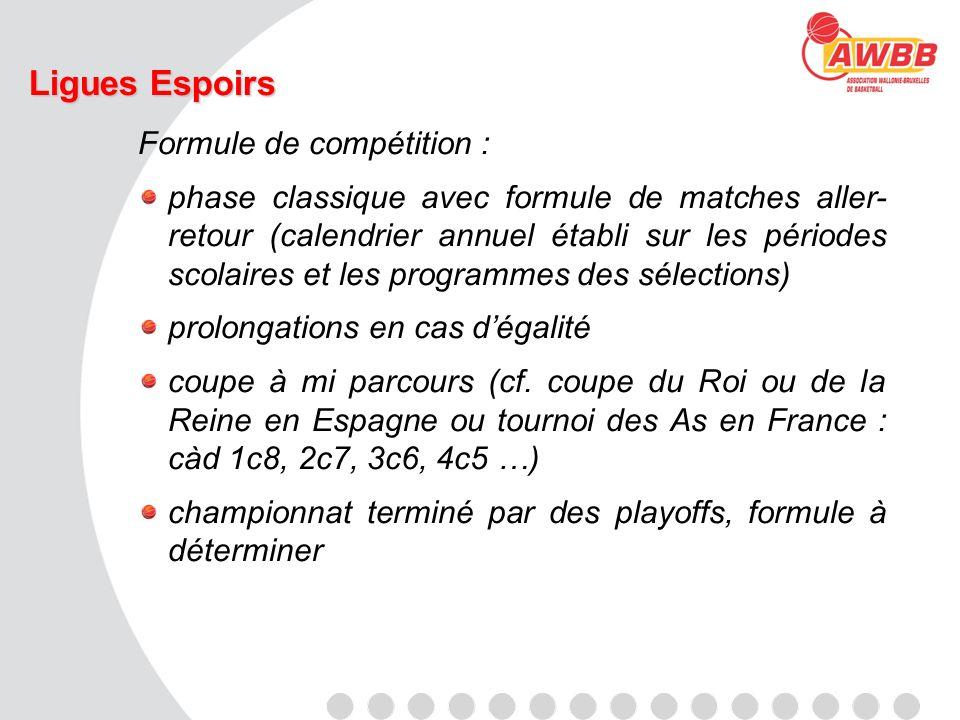 Ligues Espoirs Critères pour pouvoir aligner une équipe en Ligue espoir (1 ou 2) en 2010-2011 :