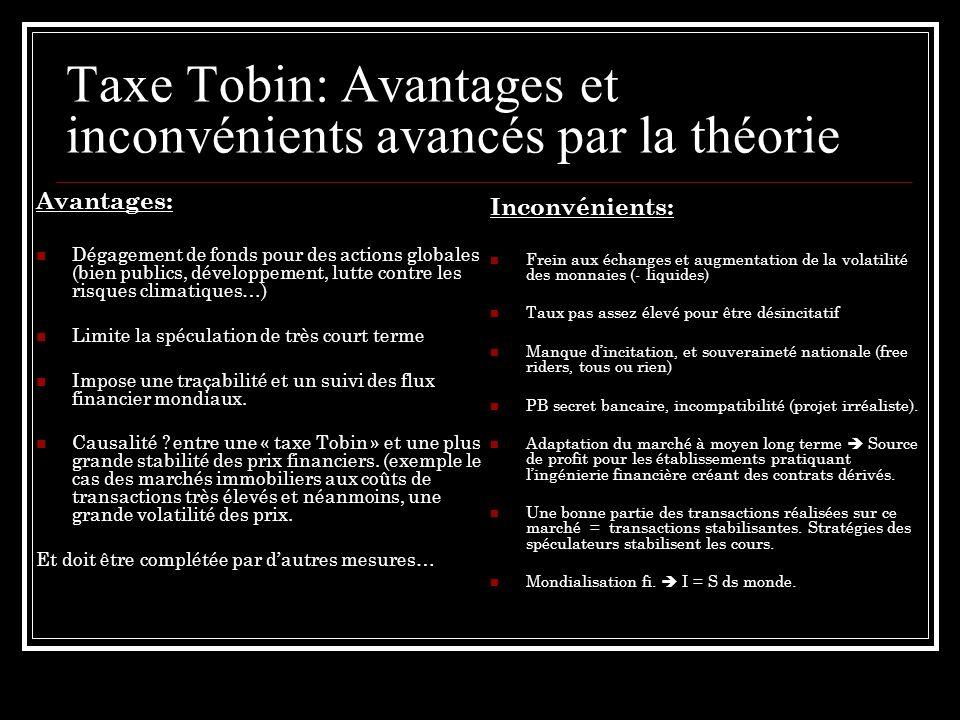 Taxe Tobin: Avantages et inconvénients avancés par la théorie