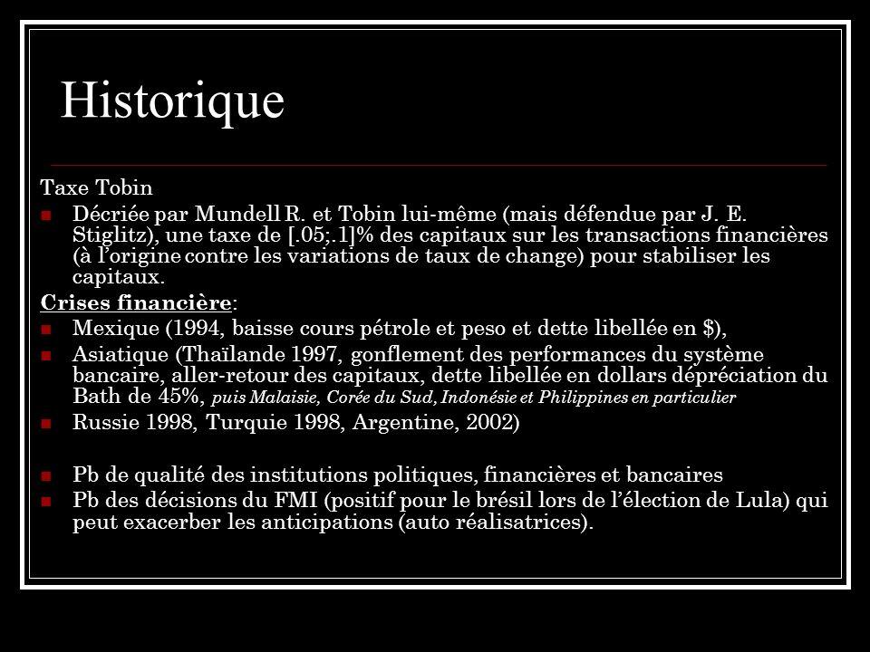 Historique Taxe Tobin.