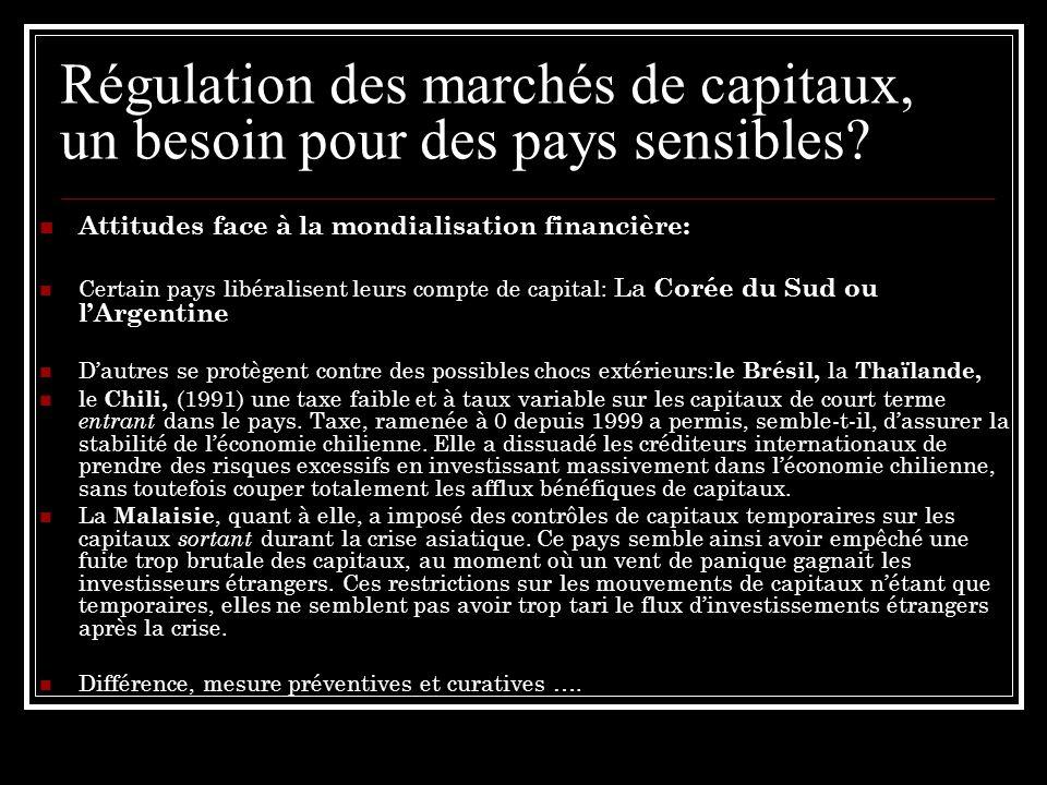 Régulation des marchés de capitaux, un besoin pour des pays sensibles