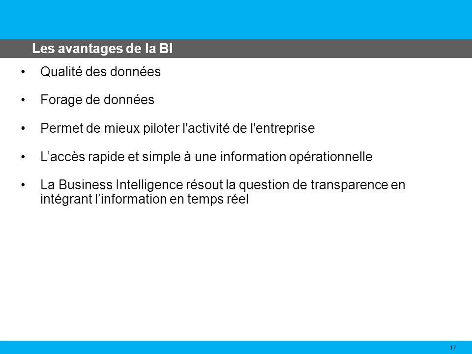 Les avantages de la BI Qualité des données. Forage de données. Permet de mieux piloter l activité de l entreprise.