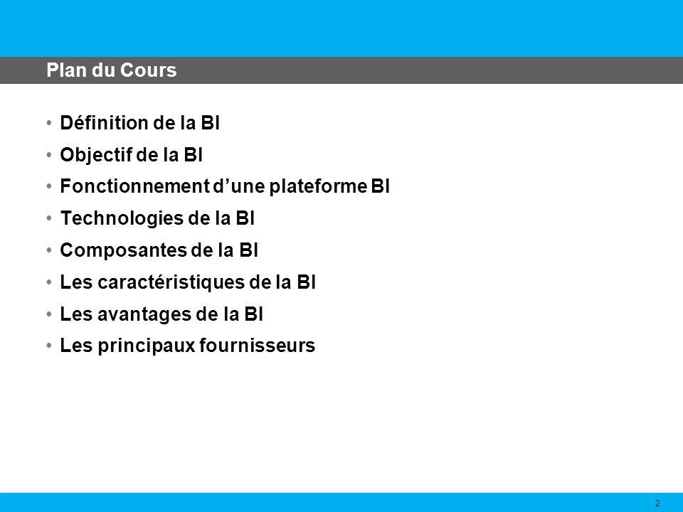 Plan du Cours Définition de la BI. Objectif de la BI. Fonctionnement d'une plateforme BI. Technologies de la BI.