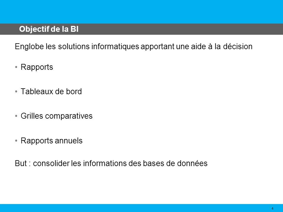 Objectif de la BI Englobe les solutions informatiques apportant une aide à la décision. Rapports. Tableaux de bord.