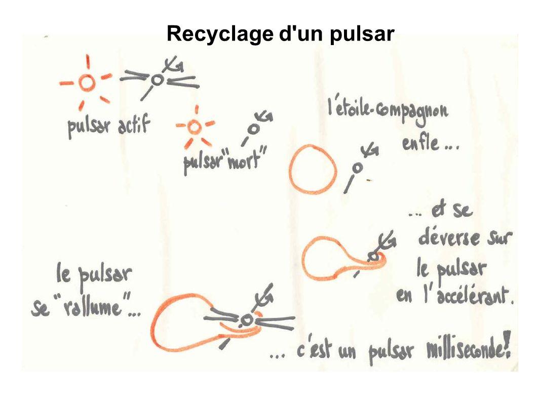 Recyclage d un pulsar