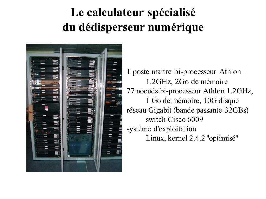 Le calculateur spécialisé du dédisperseur numérique