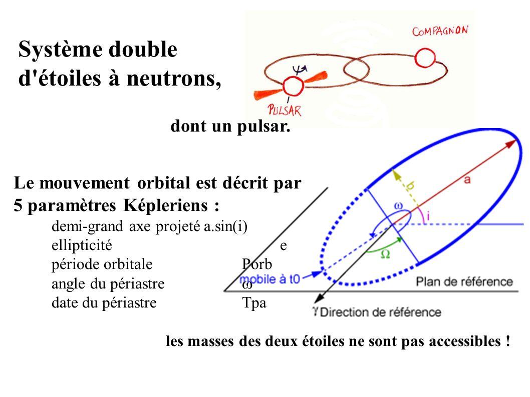 Système double d étoiles à neutrons, dont un pulsar.