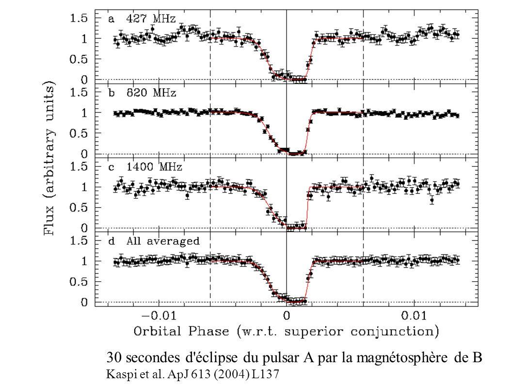 30 secondes d éclipse du pulsar A par la magnétosphère de B