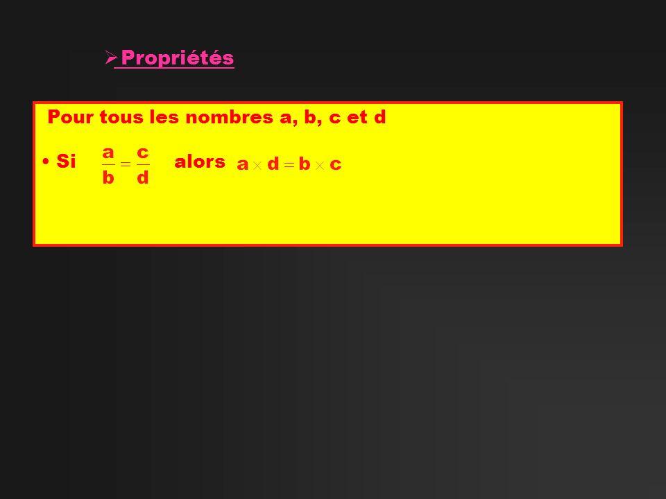 Propriétés Pour tous les nombres a, b, c et d Si alors