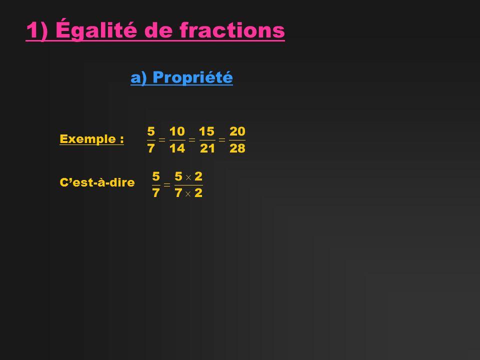 1) Égalité de fractions a) Propriété Exemple : C'est-à-dire