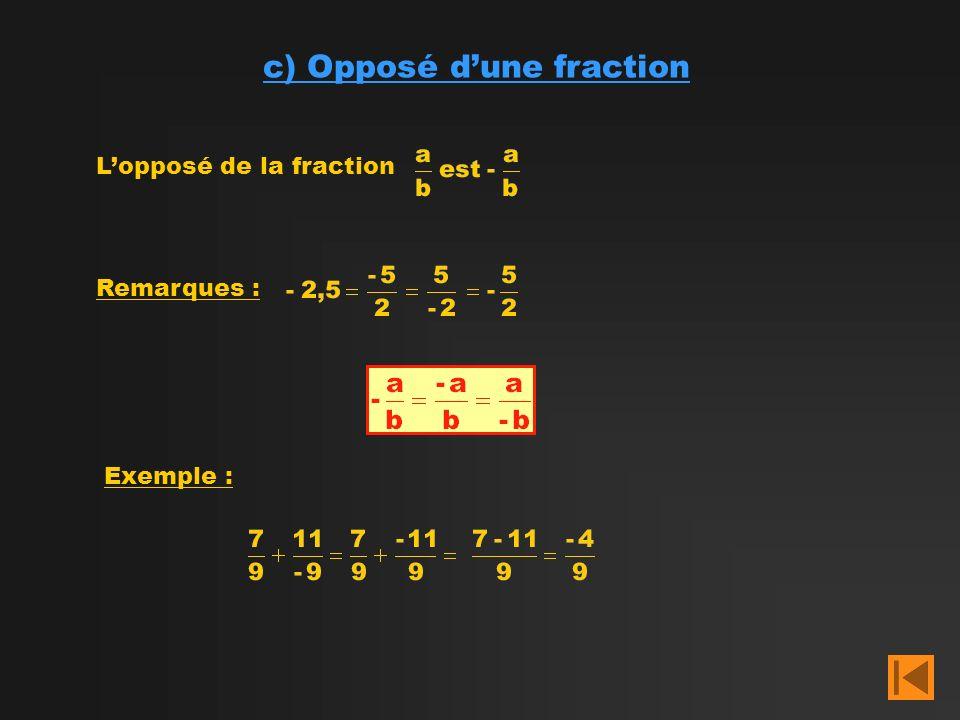 c) Opposé d'une fraction