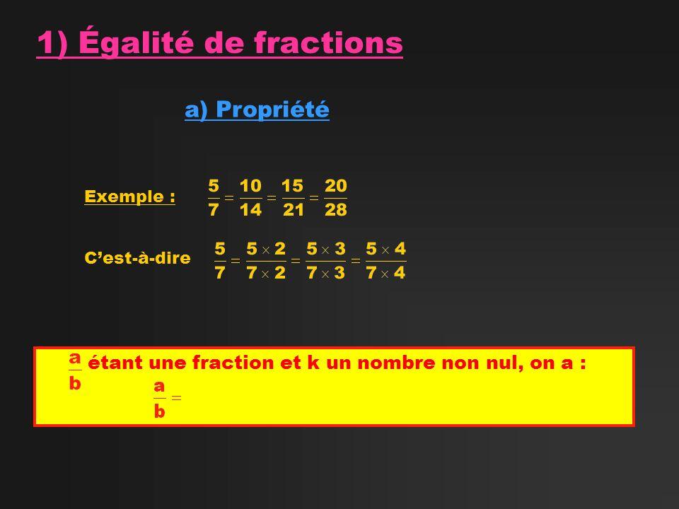étant une fraction et k un nombre non nul, on a :