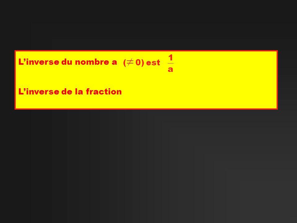 L'inverse du nombre a L'inverse de la fraction