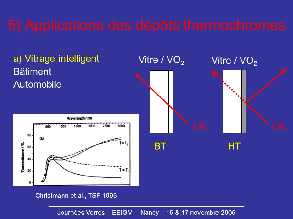 5) Applications des dépôts thermochromes