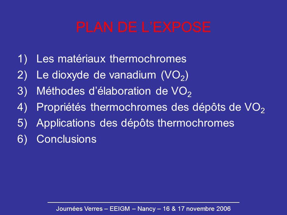 PLAN DE L'EXPOSE Les matériaux thermochromes