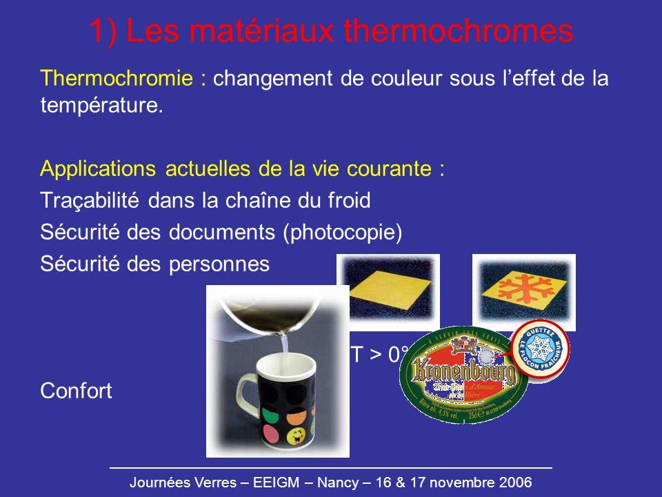 1) Les matériaux thermochromes