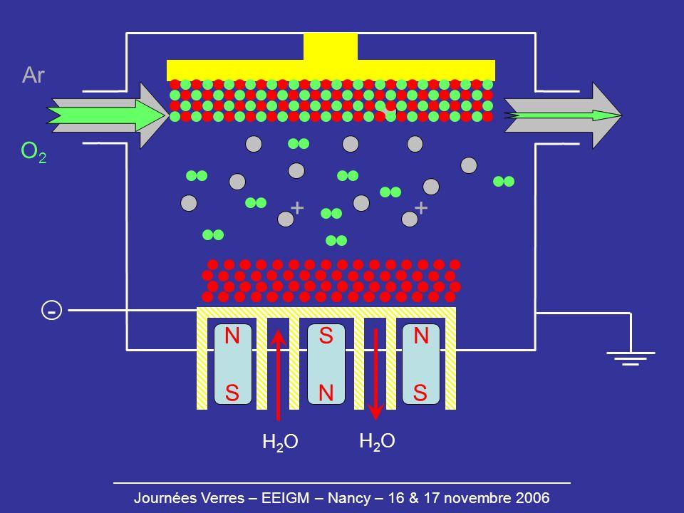 Ar O2 + + - N S N S S N H2O H2O