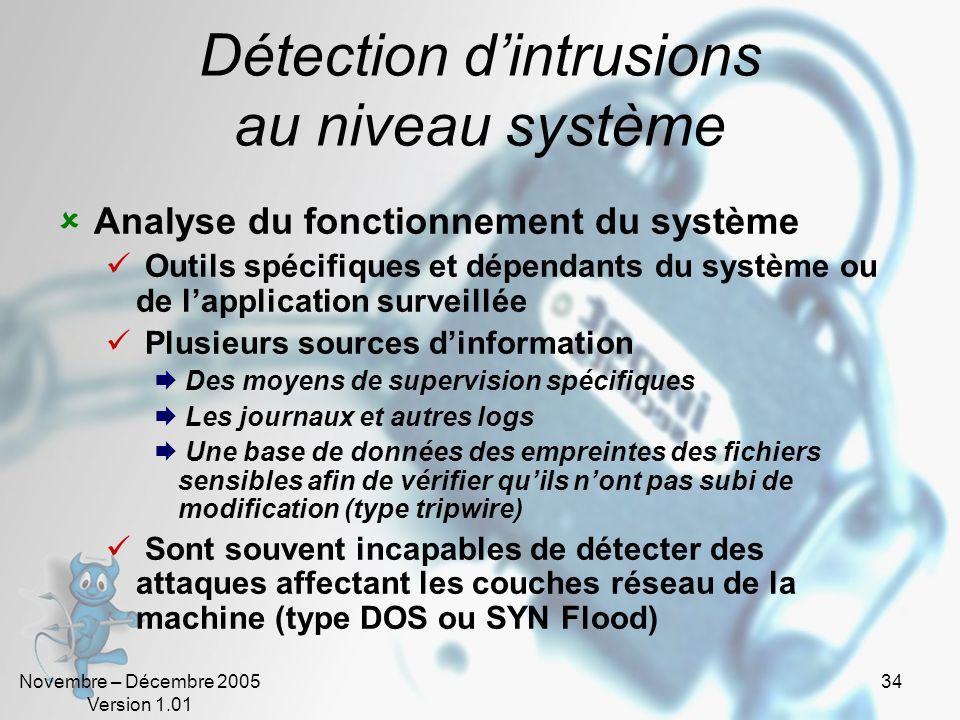Détection d'intrusions au niveau système
