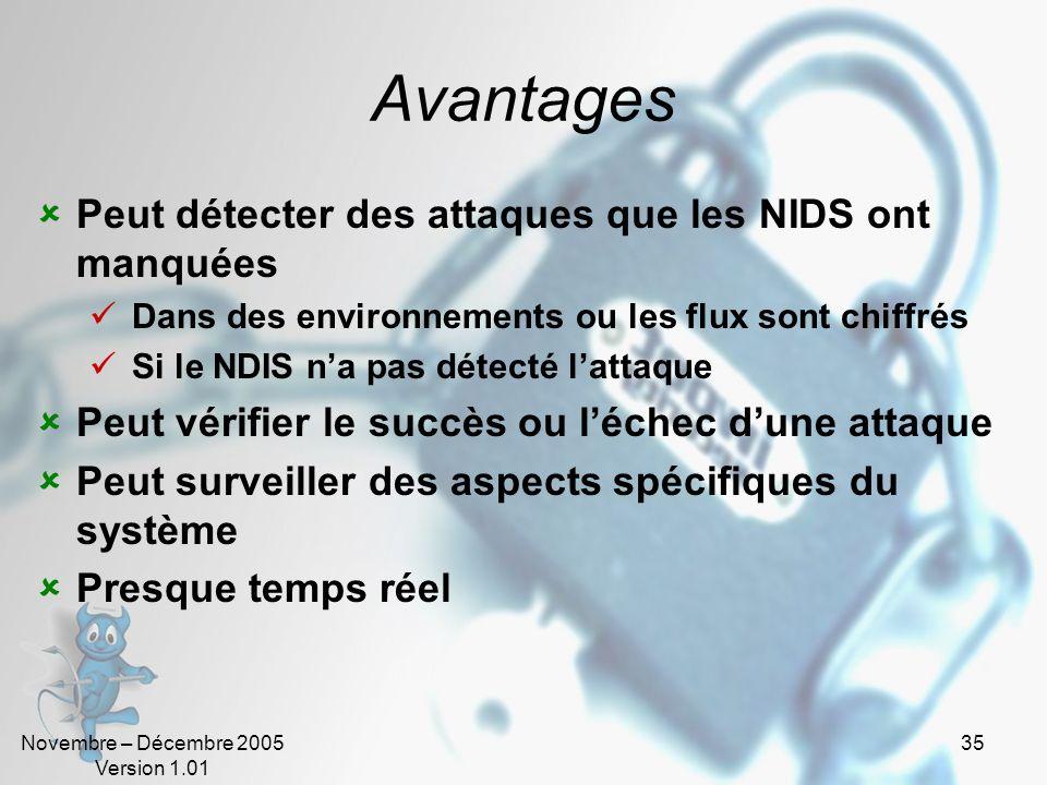 Avantages Peut détecter des attaques que les NIDS ont manquées