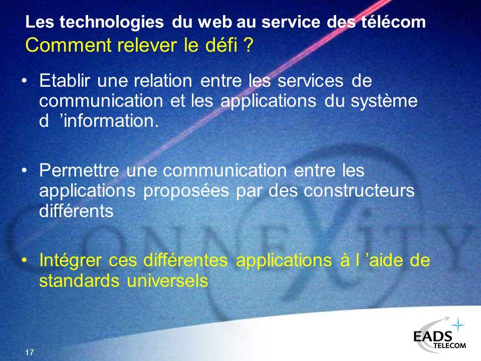 Les technologies du web au service des télécom Comment relever le défi