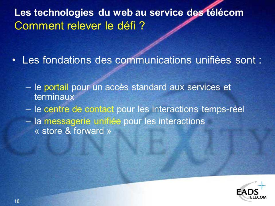 Les fondations des communications unifiées sont :