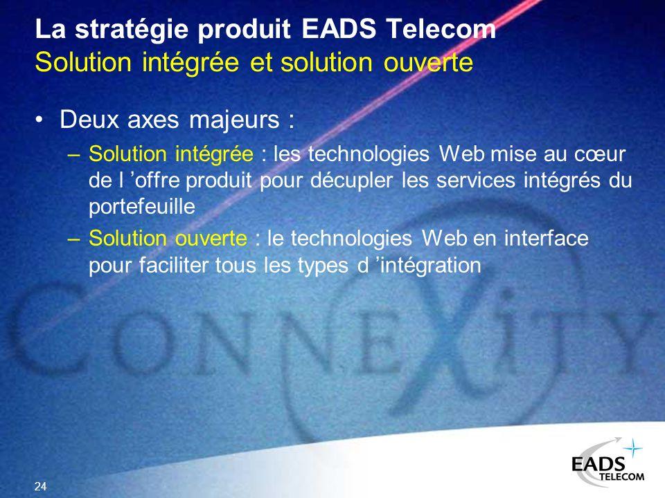 La stratégie produit EADS Telecom Solution intégrée et solution ouverte