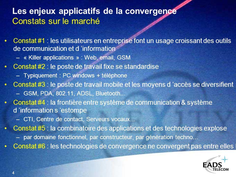 Les enjeux applicatifs de la convergence Constats sur le marché