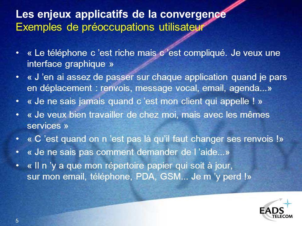 Les enjeux applicatifs de la convergence Exemples de préoccupations utilisateur