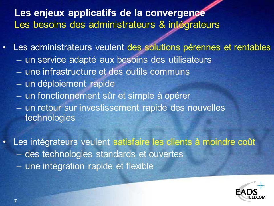 Les enjeux applicatifs de la convergence Les besoins des administrateurs & intégrateurs