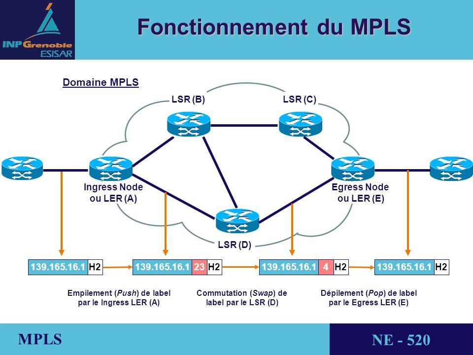 Fonctionnement du MPLS