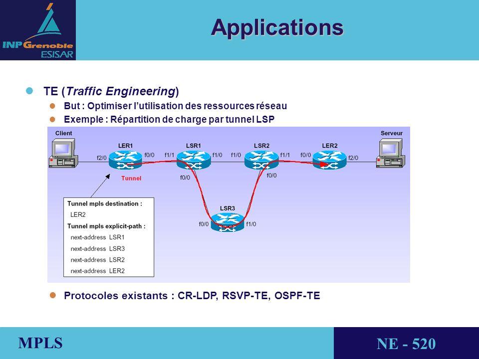 Applications TE (Traffic Engineering)