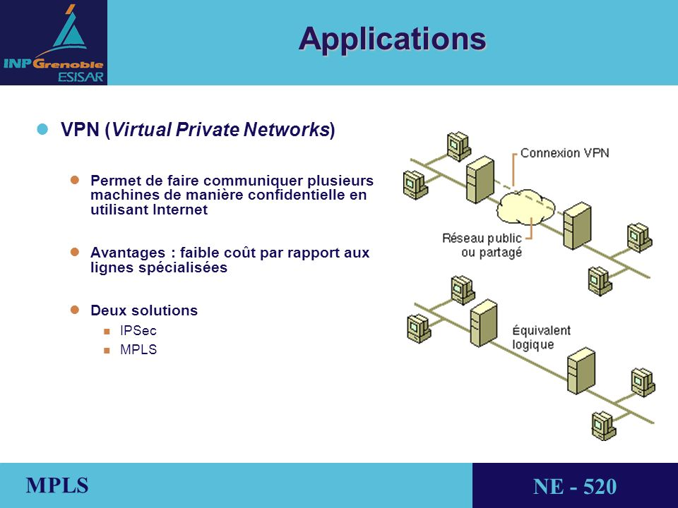 Applications VPN (Virtual Private Networks)