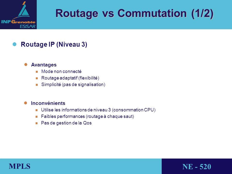 Routage vs Commutation (1/2)