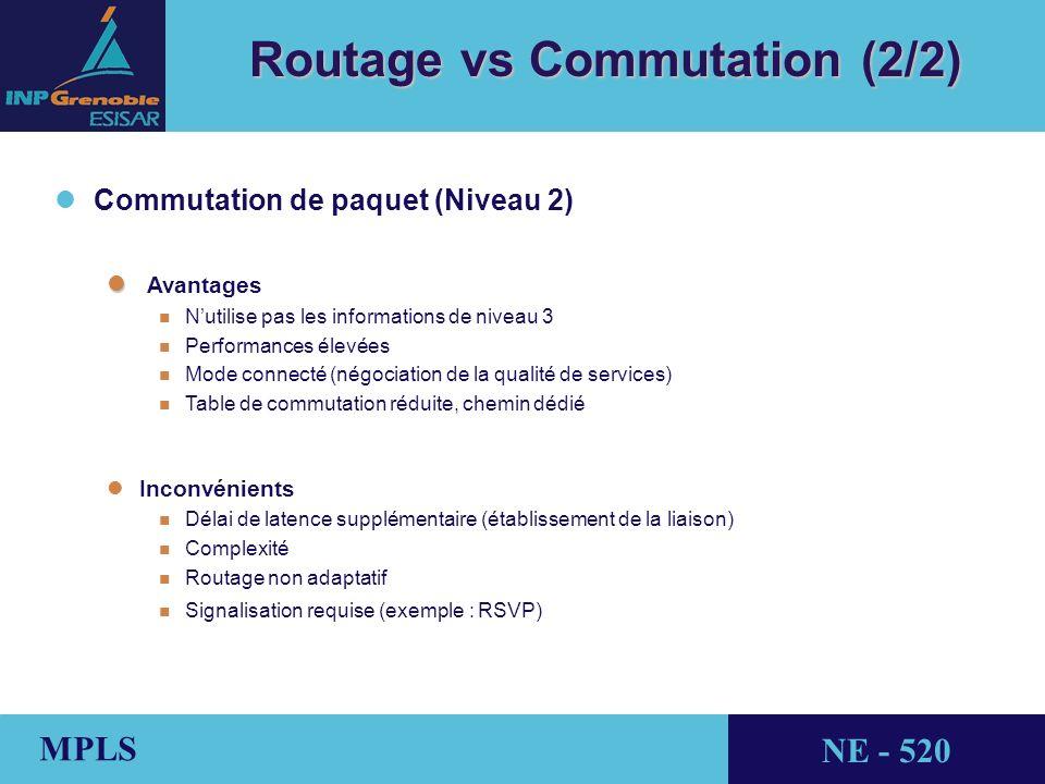 Routage vs Commutation (2/2)