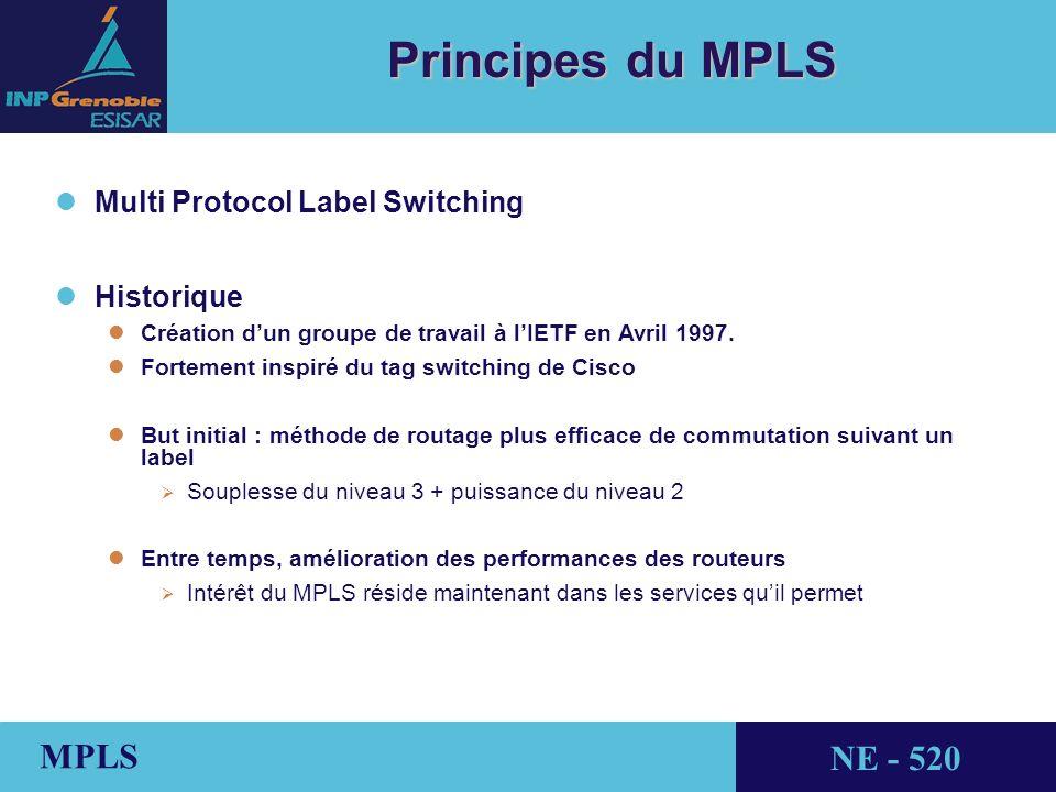 Principes du MPLS Multi Protocol Label Switching Historique