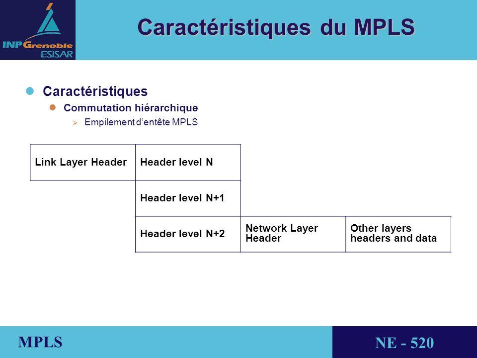 Caractéristiques du MPLS