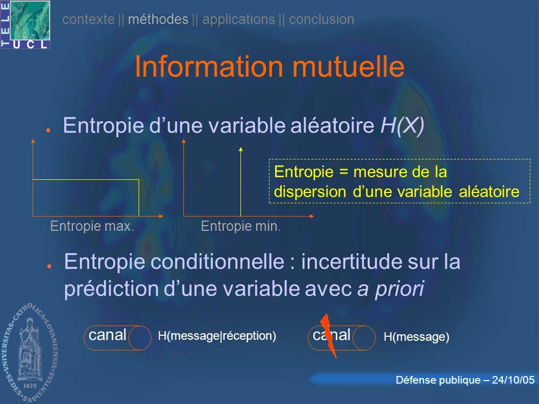 Information mutuelle Entropie d'une variable aléatoire H(X)